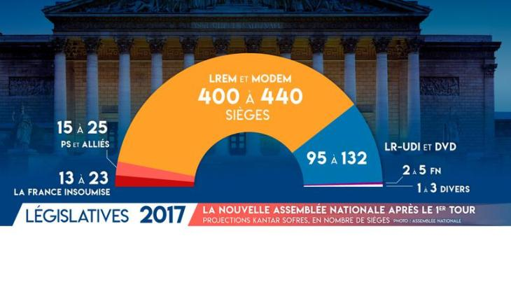 170617 Election 1er tour 2017 législatives